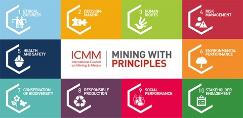 mining with principles